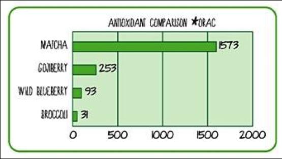 antioxidant.png#asset:40161